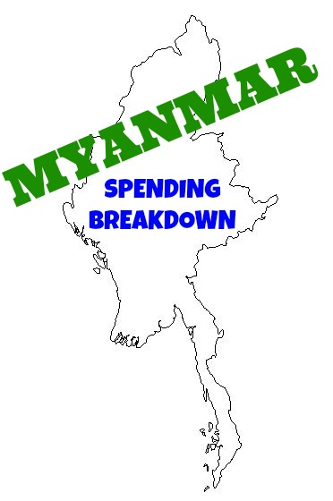 Myanmar travel costs