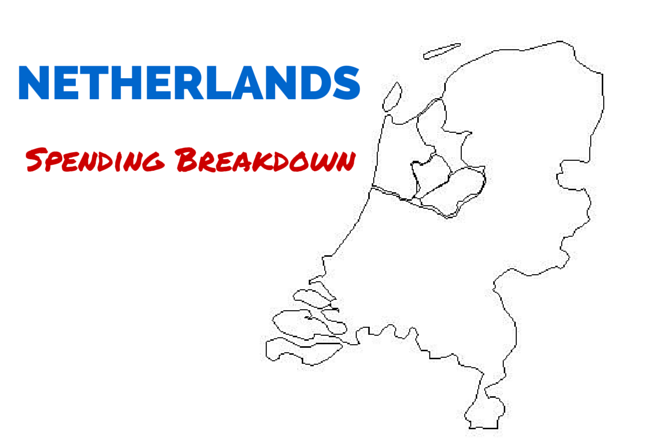 Netherlands Travel Budget and Spending Breakdown