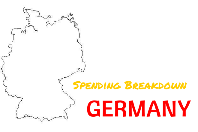 Germany travel costs and spending breakdown