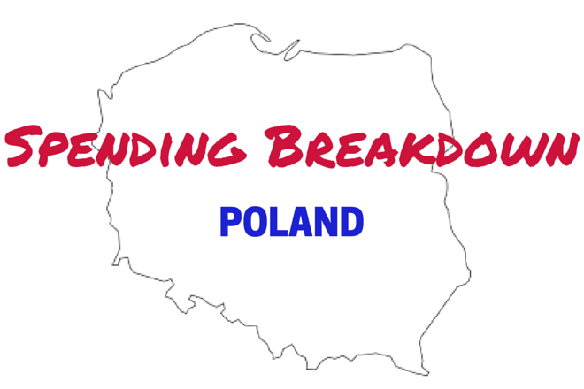 Costs and Budget information for travel in Poland.