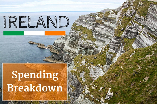 Ireland Travel Spending Breakdown
